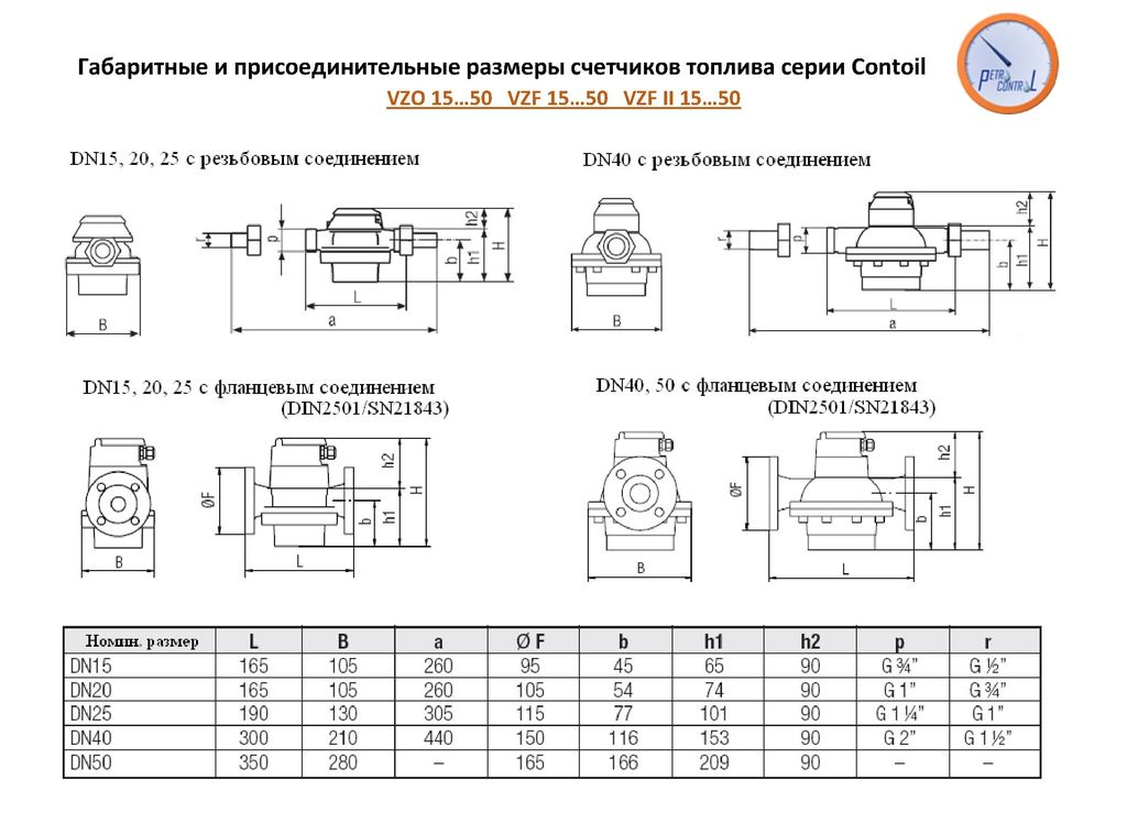 размеры счетчиков топлива vzo и vzf