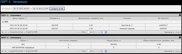 Port3_otchet_zapravki