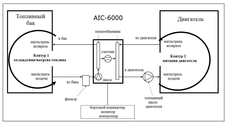 Принципиальная схема AIC-6000